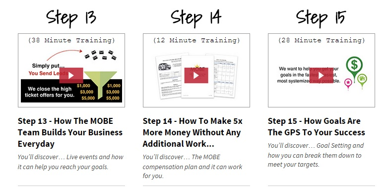 My Top Tier Business Training Steps - Part 3