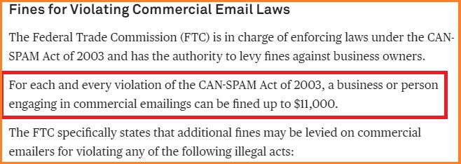 People sending spam email can be fined up to $11,000 per offence.