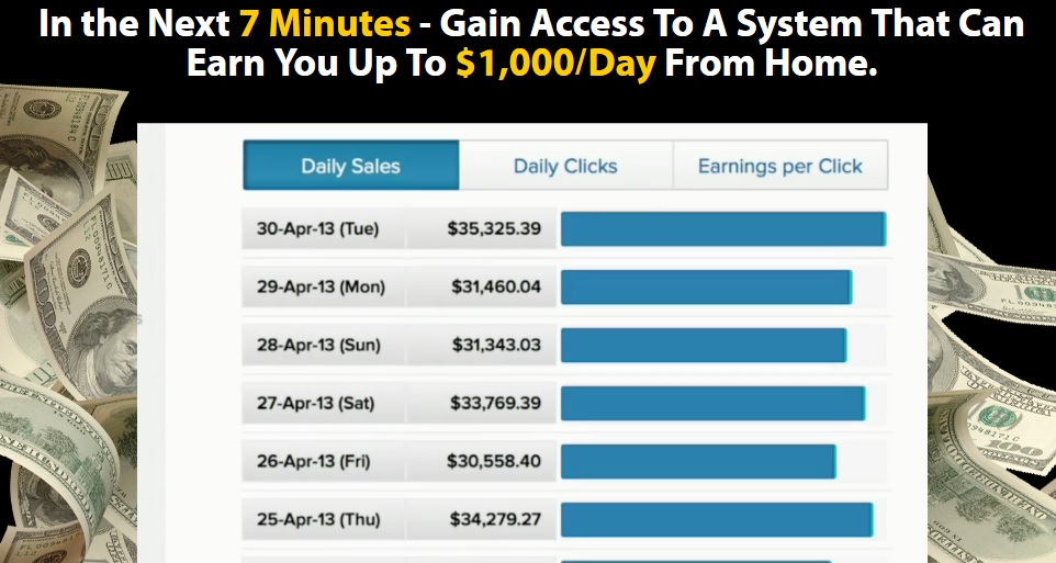 The Wah Paycheck work at home system. Is Wah Paycheck a scam?