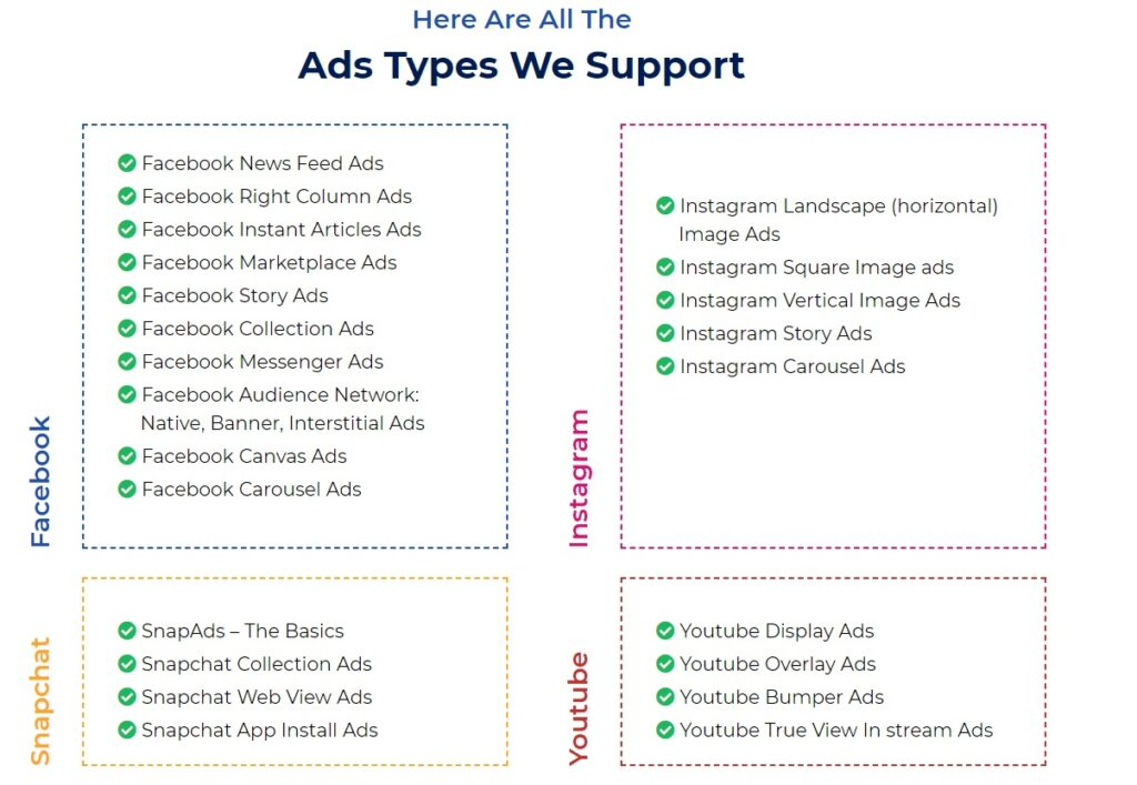 Supported ad types.